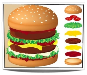 If Social Media Were A Cheeseburger | Web Marketing Area | Scoop.it