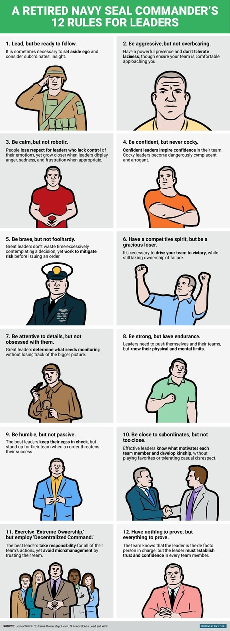 A retired Navy SEAL commander's 12 rules for being an effective leader | Shaping new leadership competencies in a Management 2.0 world | Scoop.it
