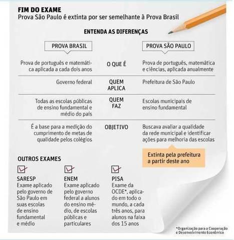NO PIAUÍ, 11 CANDIDATOS NÃO TÊM SEQUER O ENSINO FUNDAMENTAL