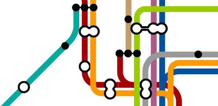 Free Gartner Research: Digital Marketing Transit Map | Enterprise Analytics | Scoop.it