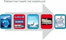Business & ICT Trends - » Trends that shape the workplace - Trends Applied | ICT business trends | Scoop.it