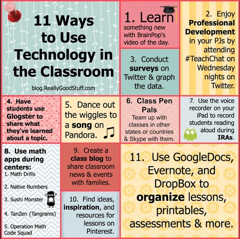 11 Ways to Use Technology in the Classroom - Infographic | Educating in a digital world | Scoop.it