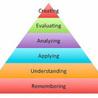 educational psyhcology