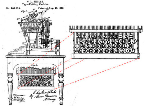 The legend of the QWERTY keyboard | Technoculture | Scoop.it
