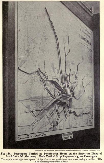 Historical Map: 3D Visualization of Streetcar Passenger Numbers, Frankfurt, 1913 | Geo-visualization | Scoop.it