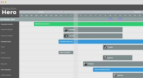 Top 5 Reasons To Make A TV Production Plan With