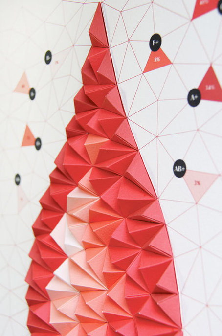 30 graphic designers to follow on Behance | Web Design | Scoop.it
