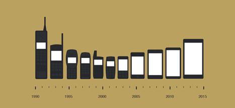 40 curiosidades sobre tecnología a través de 40 gráficas | IncluTICs | Scoop.it