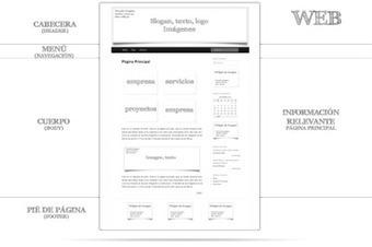 El tema más popular de WordPress, Twenty Eleven Theme | Recursos Web Gratis | Scoop.it