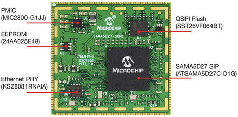 Embedded Systems News, Page 50 | Scoop it