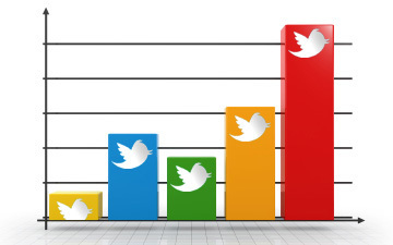 Top 10 Twitter Trends This Week [CHART] | Entrepreneurship, Innovation | Scoop.it
