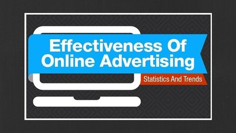Effectiveness of online advertising: statistics & trends [infographic] | Feed | Scoop.it
