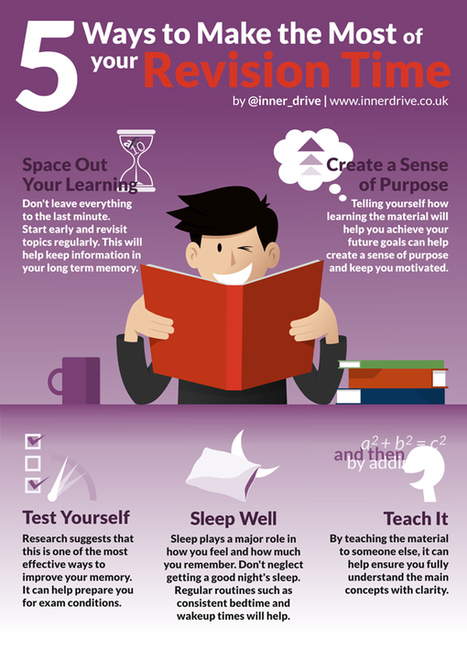 5 Ways to Maximise Revision Time - Release Your Inner Drive | PE resources | Scoop.it