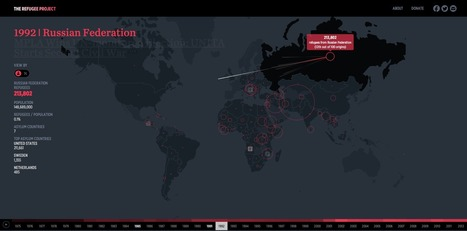 The Refugee Project: An interactive map of refugee migrations around the world | Things charity | Scoop.it