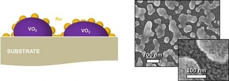 Nanoscale optical switch breaks miniaturization barrier   Amazing Science   Scoop.it