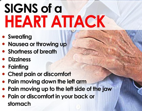 Coronary heart disease: What you need to know