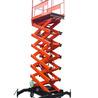 Preventing Scissor Lift and Aerial Work Platform Injuries