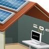 Solar Energy Southern California
