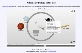 Free Technology for Teachers: Interactive Visualization of the Scale of the Universe | Educational technology | Scoop.it