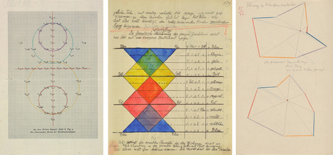 How to Be an Artist, According to Paul Klee |  Sarah Gottesman | Artsy.com | immersive media | Scoop.it