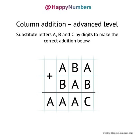 Advanced Exercises Series: Column Addition | Math with #numberschat | Scoop.it