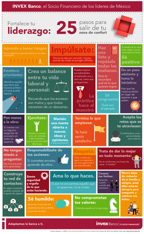 25 pasos para salir de tu zona de confort #infografia #infographic #rrhh | Tools, Tech and education | Scoop.it