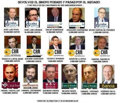 Ranking de los Banqueros más corruptos de España   Eco Republicano   TIC TAC PATXIGU NEWS   Scoop.it