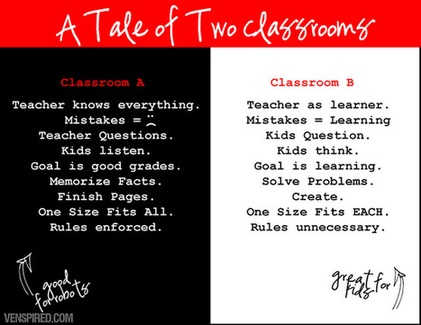 A Tale of Two Classrooms   Technology Applications   Scoop.it