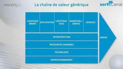 Comprendre la chaîne de valeur - Comprendre - xerfi-precepta-strategiques-tv.com | Complémentarité Qualité et Contrôle Interne | Scoop.it