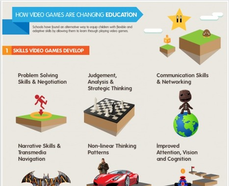 the concept of gamification of education and how educational based games aid in studying