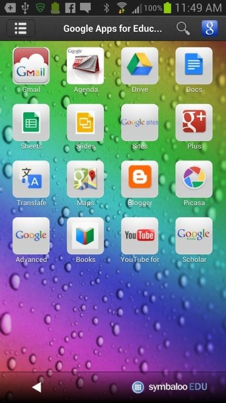 A Google Portal | Classroom Activities | Scoop.it