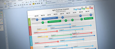 Free Editable Agile Roadmap PowerPoint Template - Roadmap ppt template free download