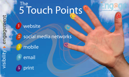 5 Touch Points of Engagement: Not in 'Likeness' But in Diversity | DGTS Digital | Scoop.it