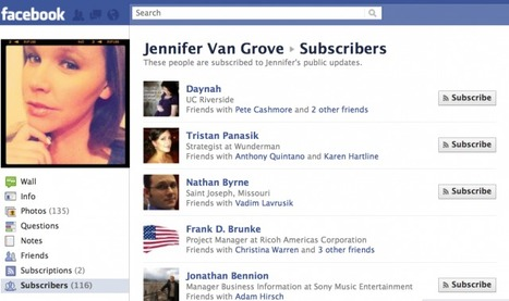 Facebook Subscribe Button: What It Means for Each Type of User | Internet Consumer behaviors | Scoop.it