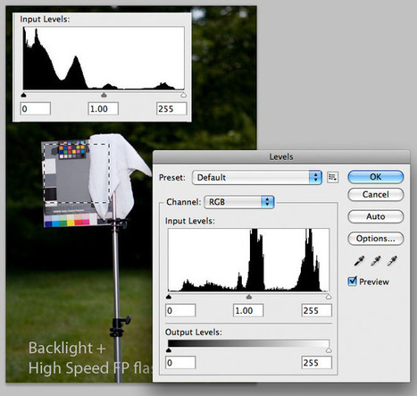 How #HDR works perceptually and how to use it effectively. | More about Photography | Scoop.it