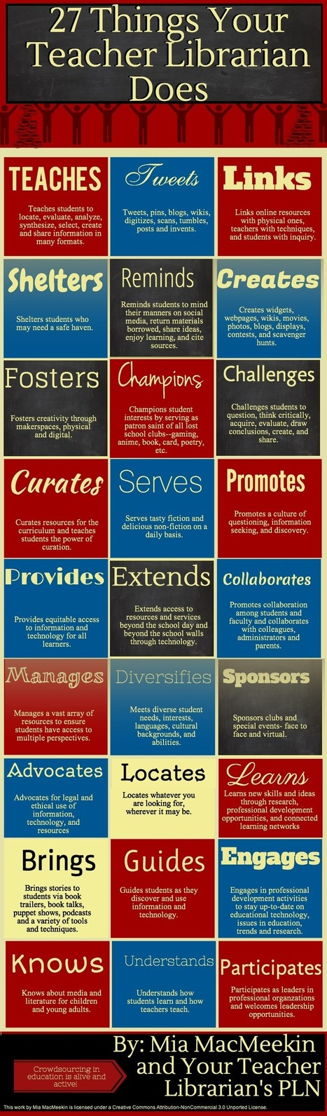 Educational Technology and Mobile Learning: Awesome Graphic on the 27 Things Teacher Librarians Do | ADP Center for Teacher Preparation & Learning Technologies | Scoop.it