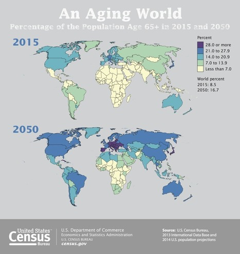An Aging World: Percentage of the Population Age 65+ in 2015 and 2050  | finance | Scoop.it