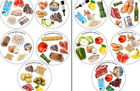 Dobble de los alimentos | Español para los más pequeños | Scoop.it