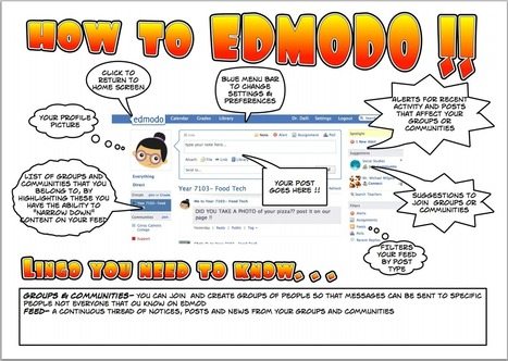 A Useful Edmodo Cheat Sheet for Teachers | Collaboration in teaching and learning | Scoop.it