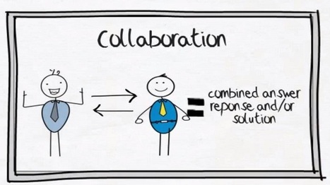 Collaboration: Vital Skill for 21st century Students | Inside Education | Scoop.it