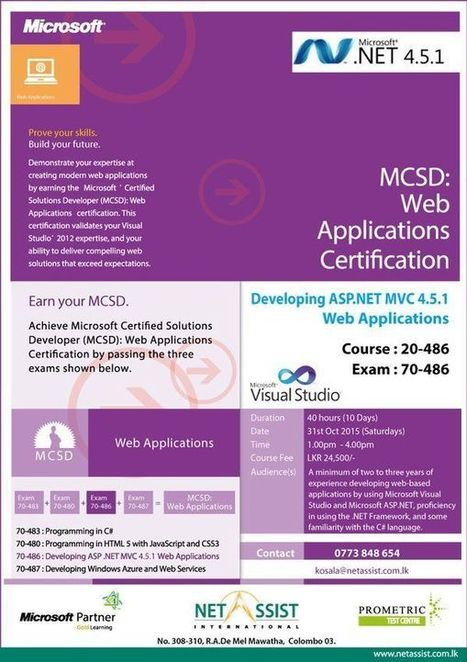 Asp Mvc 5 Download For Visual Studio 2012
