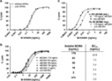 Leukemia - A novel BCMA/CD3 bispecific T-cell engager for the treatment of multiple myeloma induces selective lysis in vitro and in vivo | Immunology and Biotherapies | Scoop.it