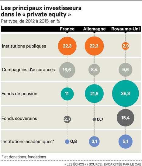 Les pistes pour muscler lecapital-risque made in France | Financement de Start-up | Scoop.it