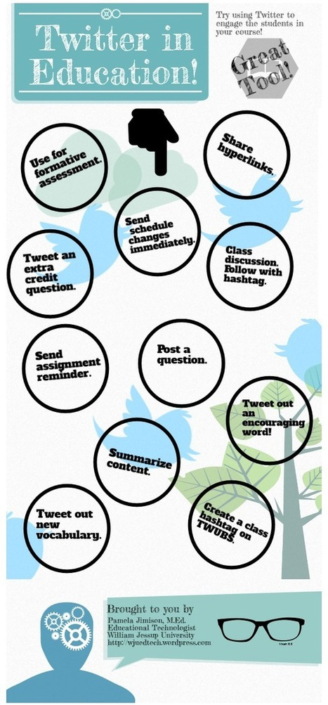 11 Effective Ways to Use Twitter in Education ~ Educational Technology and Mobile Learning | Twitter in de klas | Scoop.it