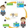 e-commerce pure player