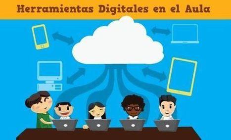 150 Herramientas para Crear Materiales Educativos con TIC | eBook | Tice Fle, Ele | Scoop.it