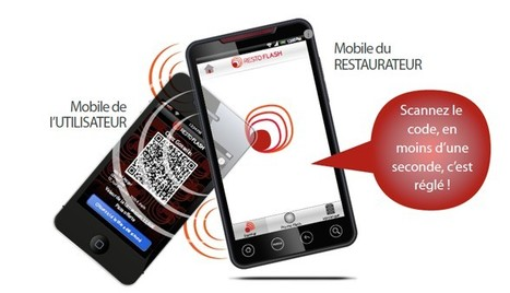 Resto Flash innove avec les tickets restaurant numériques sur mobiles | cross pond high tech | Scoop.it