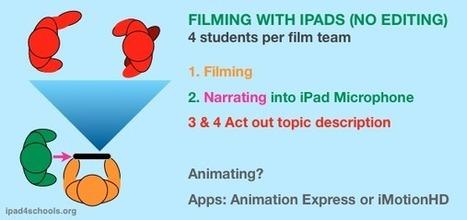 How to make iPad kids film better | Educational Tech | Scoop.it