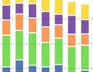 Digital Agenda Scoreboard | Wiki_Universe | Scoop.it