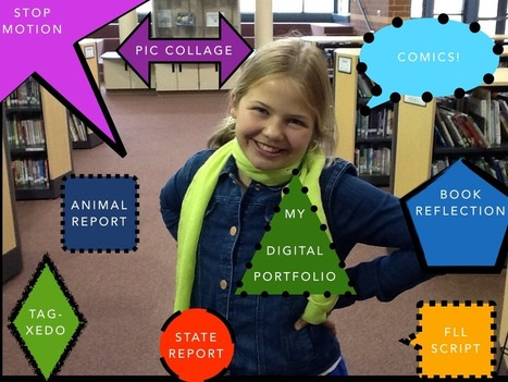 Technology is Loose in the Library!!: An AppSmashing Culminating Digital Porfolio Using Thinglink , Keynote and Google Drive!   Apps   Scoop.it